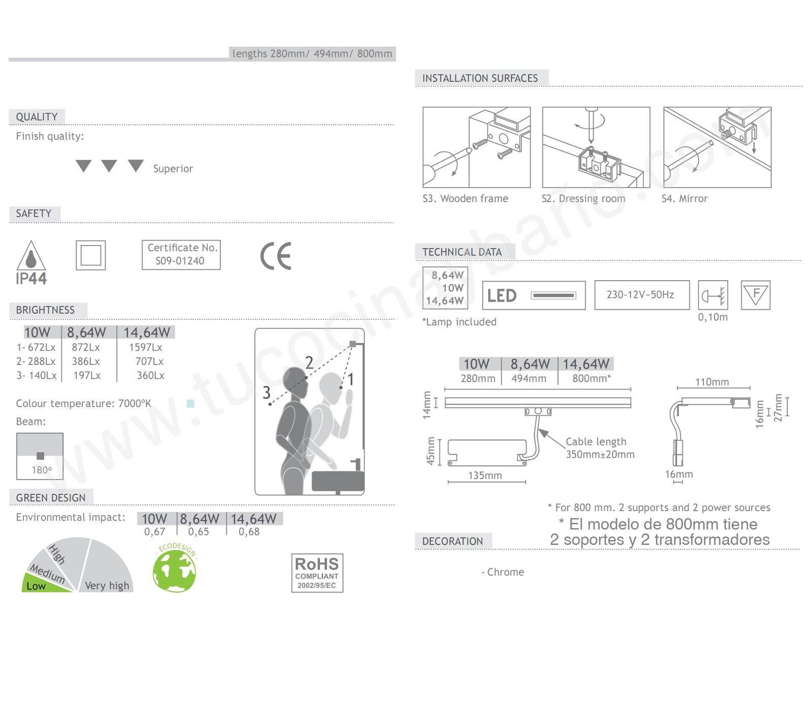 Iluminacion Baño Led:aplique-led-bano-esther-minerva-ficha-tecnica-bano-luz-iluminacion
